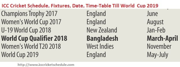 ICC Cricket Schedule Fixtures Date Time Table Till World Cup 2019