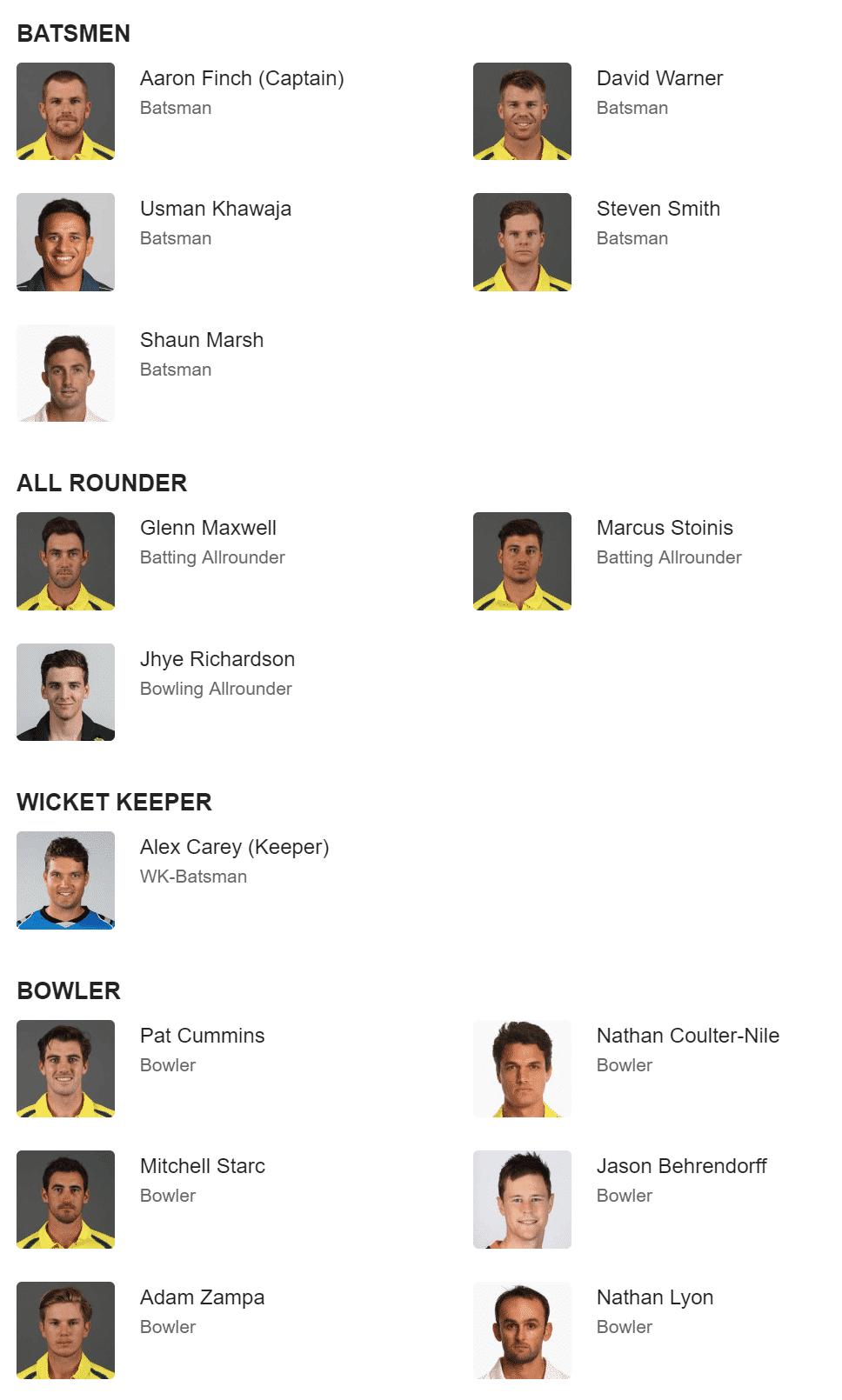 Australia team squad for cricket world cup 2019
