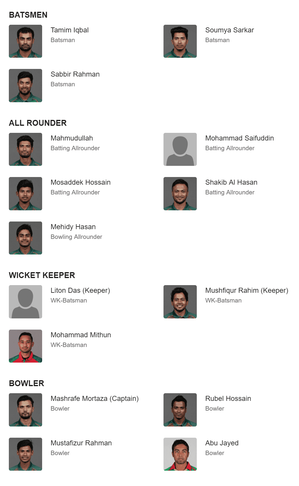 Bangladesh team squad for cricket world cup 2019
