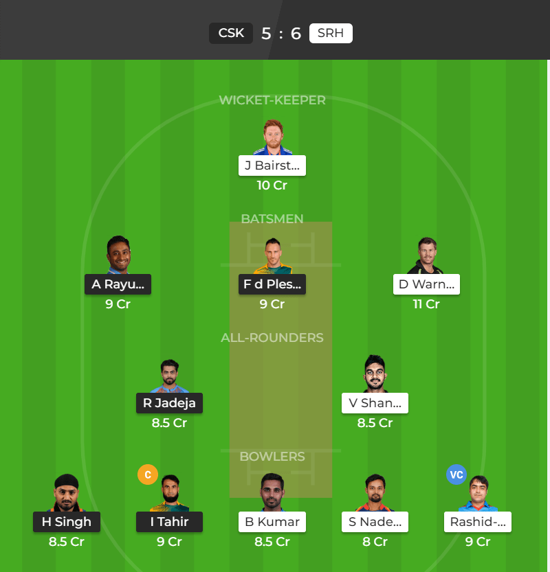 IPL 2019 Match 41, CSK vs SRH Dream11 Team