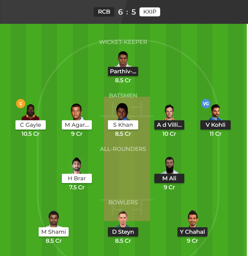 IPL2019 Match 43, RCB vs KXIP Dream11 Team