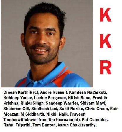 DREAM11 IPL 2020 Kolkata Knight Riders (KKR) Squad