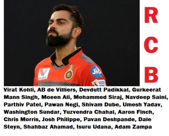 Royal Challengers Banglore (RCB) DREAM11 IPL 2020 Squad