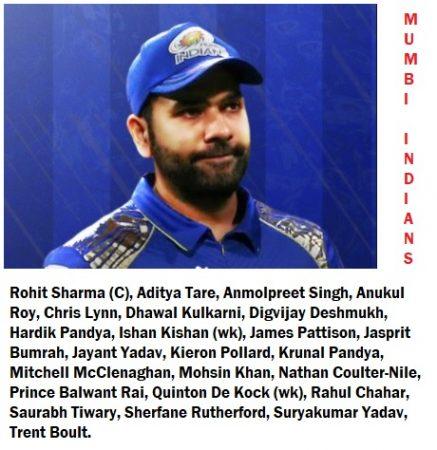 IPL 2020 Team Mumbai Indians (MI) Squad SWOT