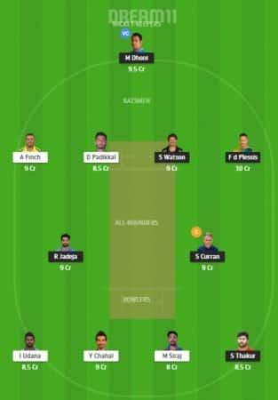 CSK Vs RCB Drem11 Team 2