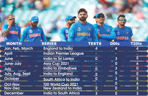 Team India schedule for year 2021.