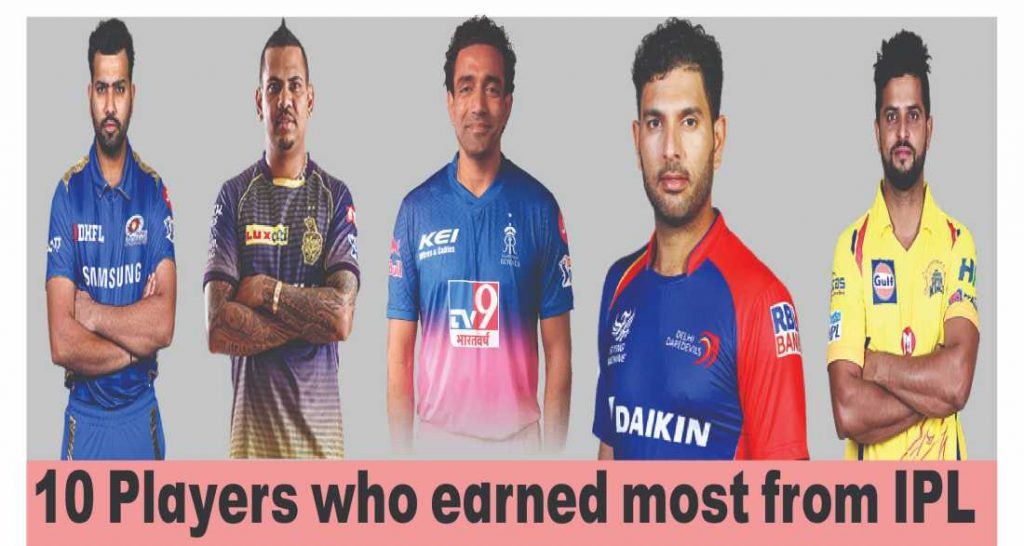 IPL 2021: Top 10 Players who earned most from Indian Premier League (IPL)
