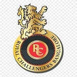 RCBPlayers list IPL 2021