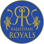 RR Players list IPL 2021